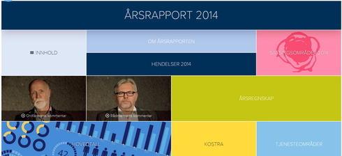 Forside Årsrapport 2014