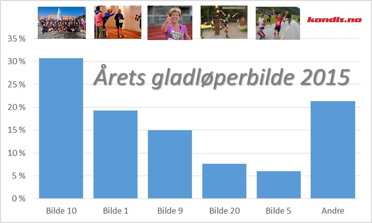 Årets_gladløperbilde_grafikk.jpg