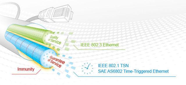 Deterministic-Ethernet-crop
