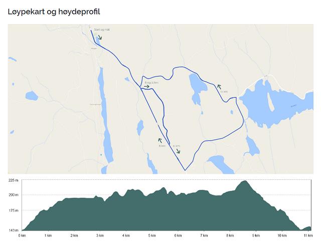 Kart_og_profil.jpg