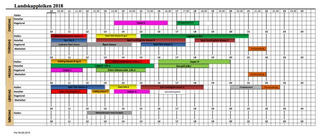 Plan_tevling2018