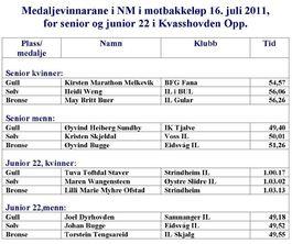 640_MedaljevinnaraneNMmotbakkelop2011