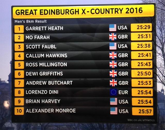 Great_Edinburgh_X-Country_2016_res_menn.jpg