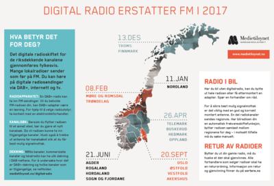 Informasjonsplakat BOKM Digital radio erstatter FM i 2017 bld_400x272.png