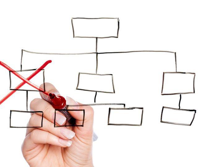 Omstrukturering og omstilling