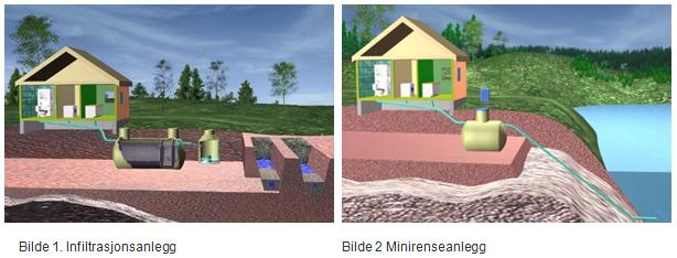 Bilde av Infiltrasjonsanlegg og minirenseanlegg