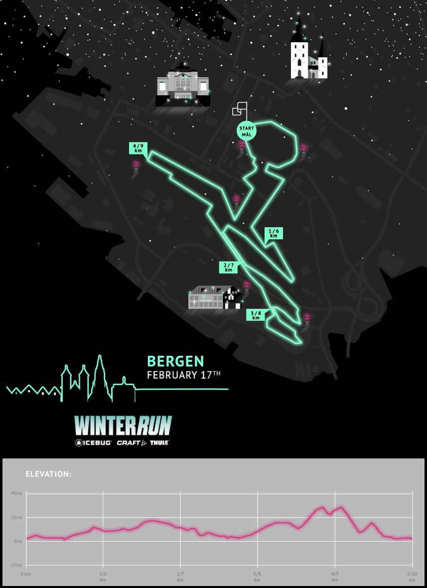 winterrun_bergen_18.png