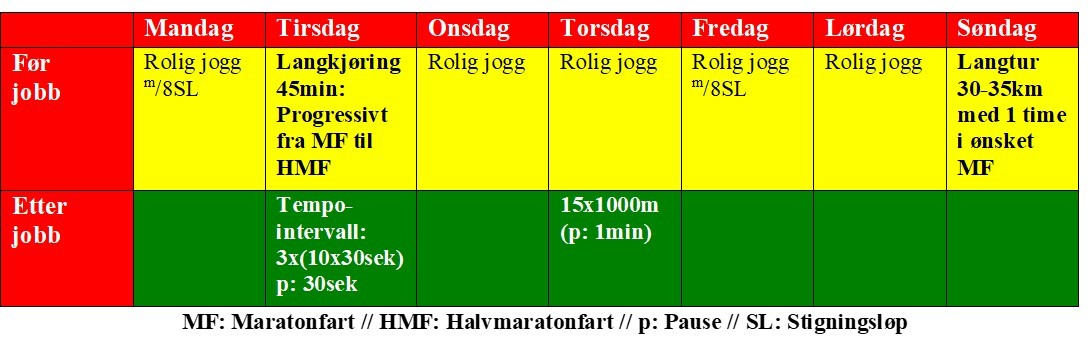 Andreas_Grøgaard_tabell.jpg