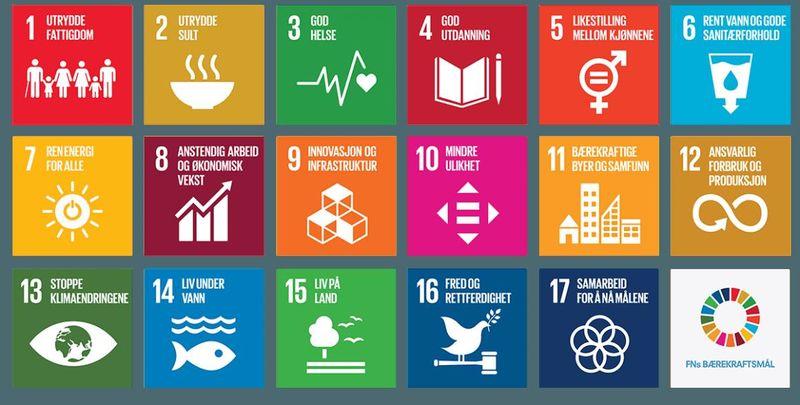 Grafisk fremstilling av FNs 17 bærekraftsmål