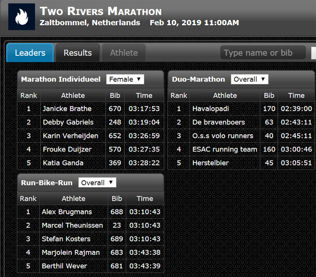 Two-Rivers-Marathon-resultat.jpg