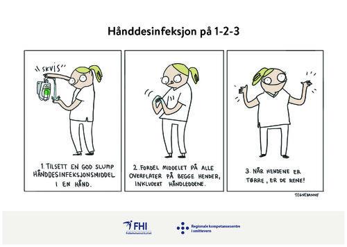 Håndesinfikasjon - Tegnehanne fhi