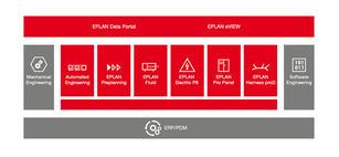 Eplan Solutions crop