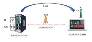 Autic Navigateworx NR500_Modbus SMS crop