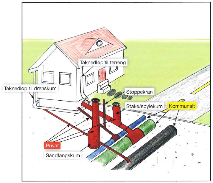 hva eier jeg og hva eier kommunen - illustrasjonsbilde.jpg