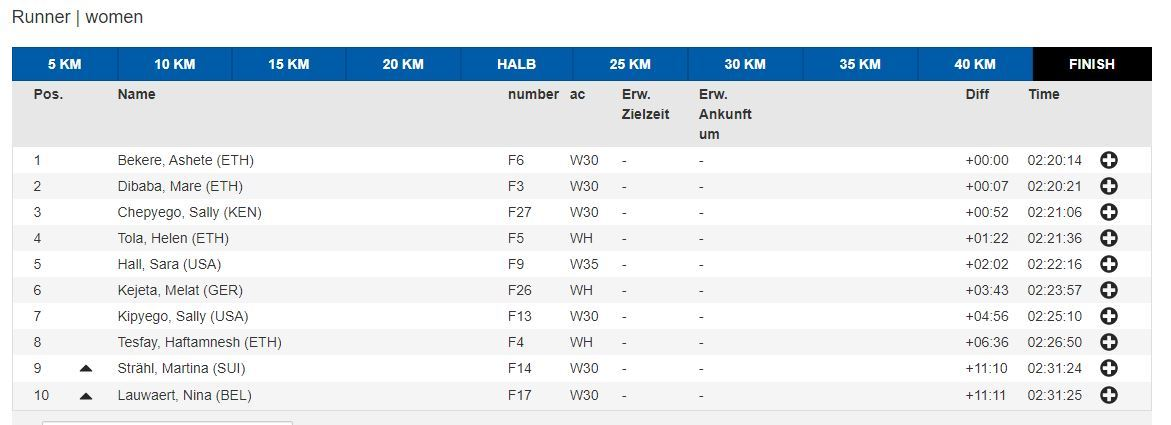 Resultatliste_kvinner.JPG