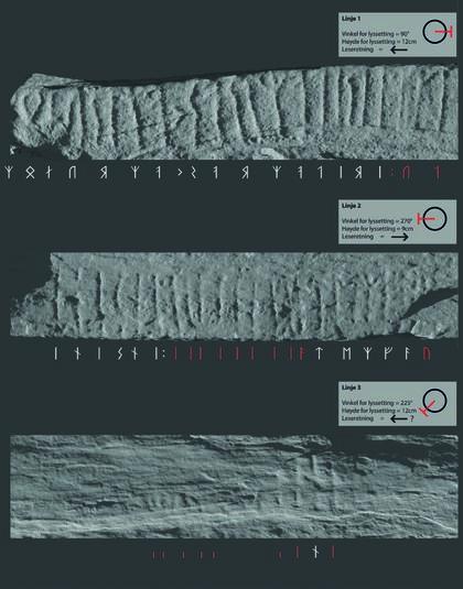 Figur 3 Translitterering av Øverbysteinen, rødt indikerer usikker lesing - Foto KHM