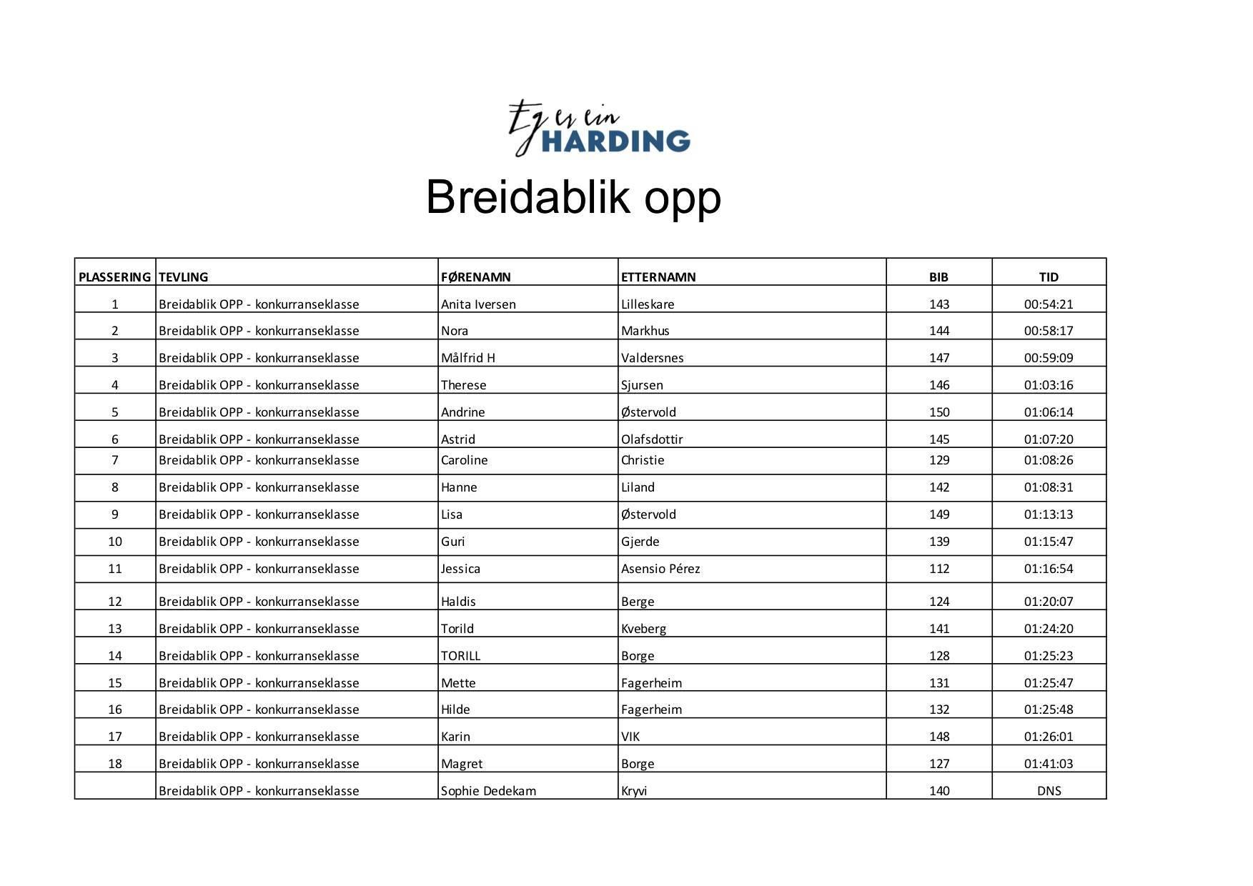 Breidablik_Opp_1.jpg