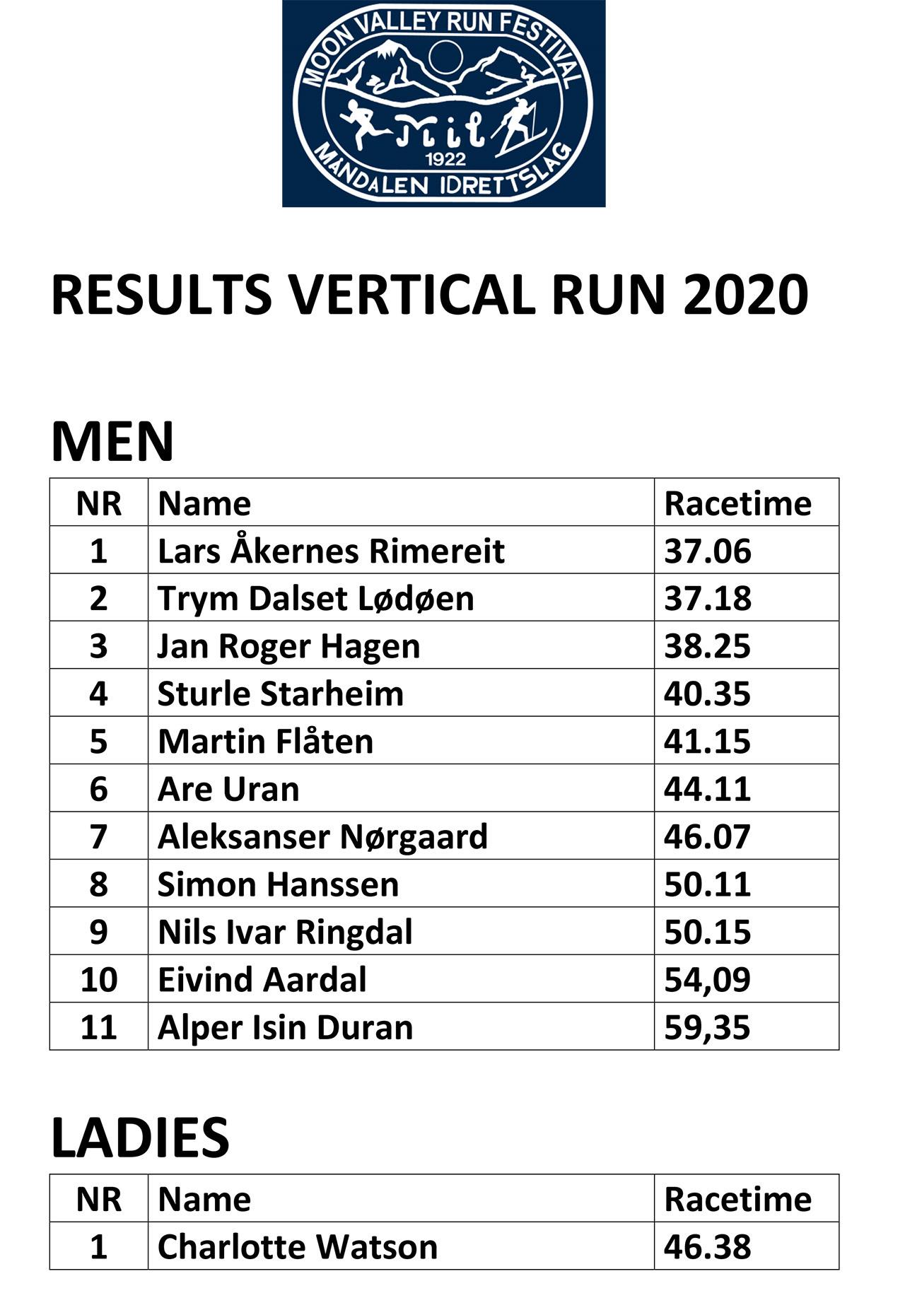 Vertical Results_2020.jpg