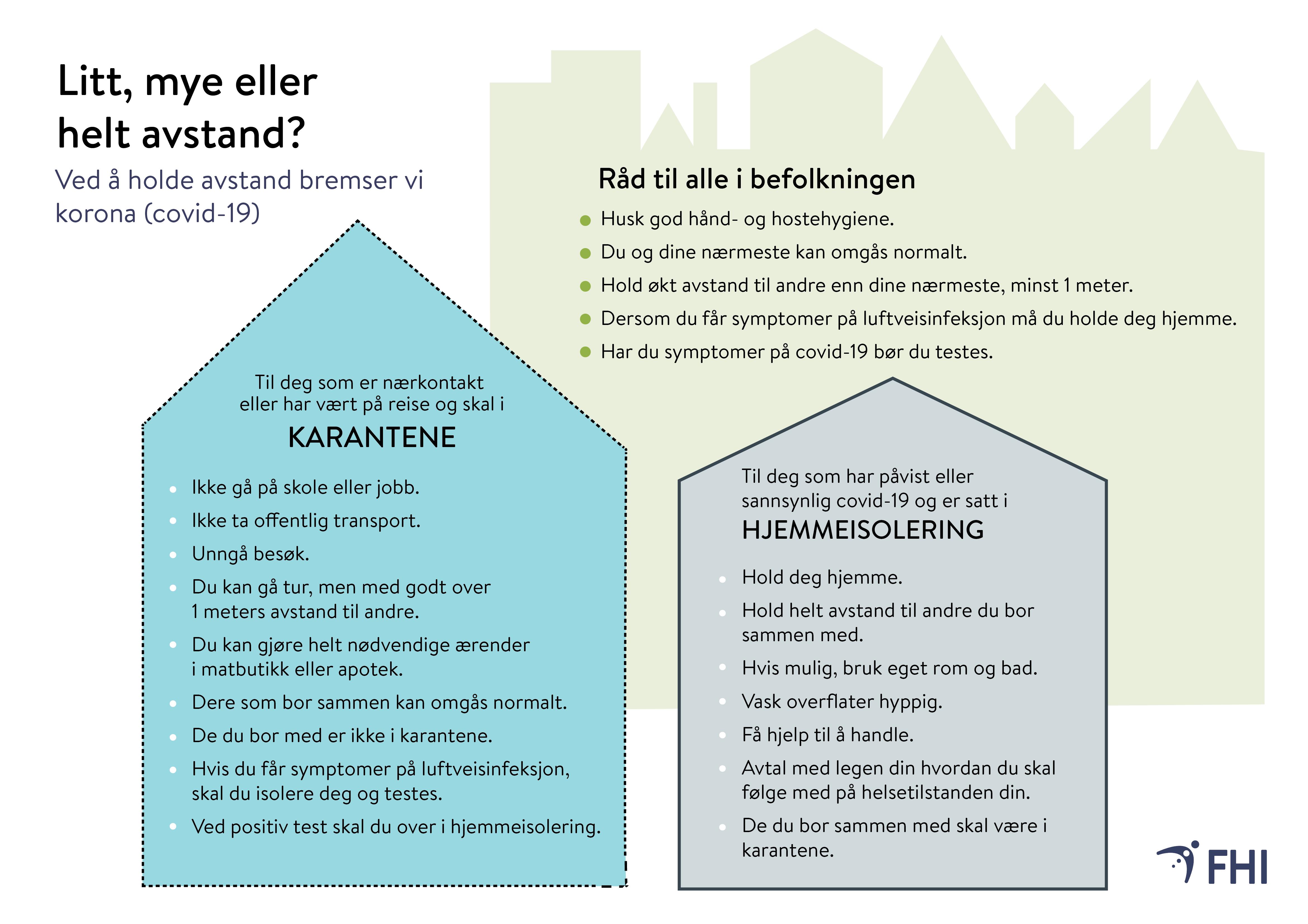Illustrasjon av rådene for avstand, karantene og isolasjon