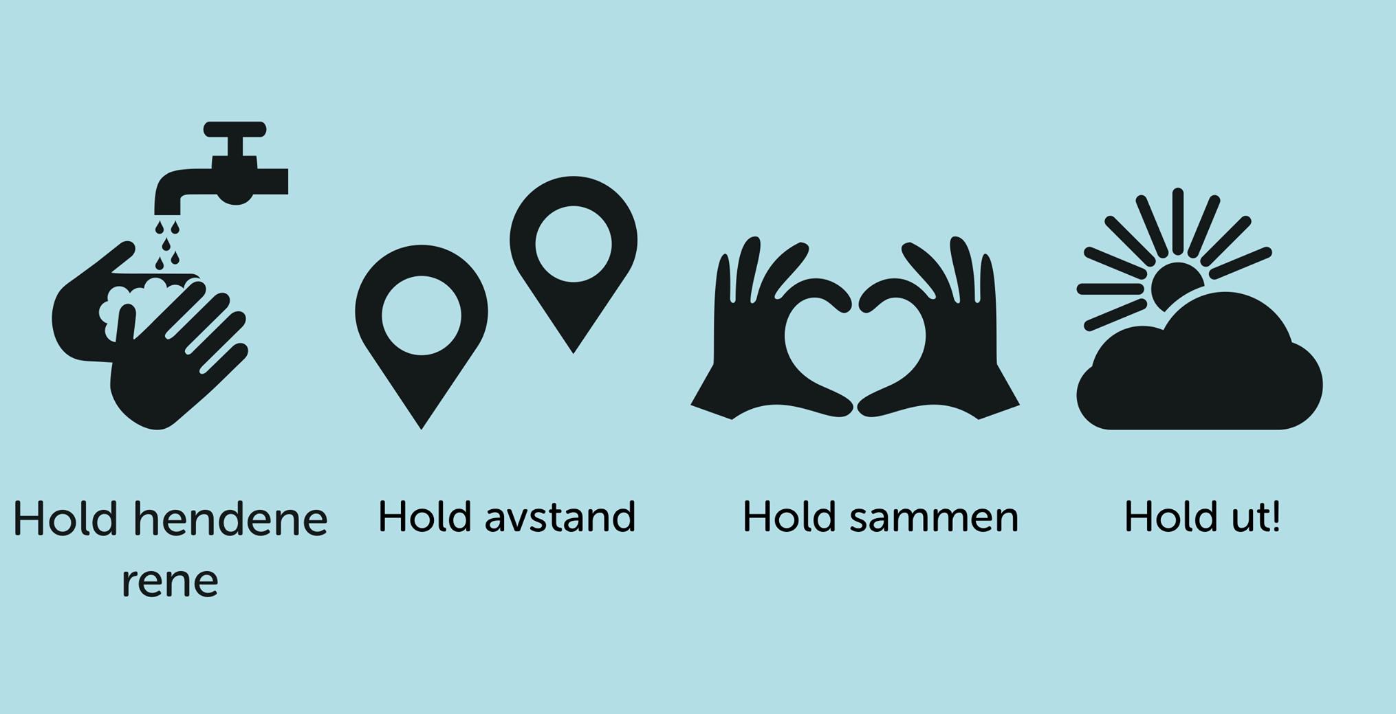 Fire ikoner på blå bakgrunn som fra venstre viser et par hender som vaskes under en kran, to markører, et par hender som former et hjerte med fingrene og en sol som kommer delvis fram bak en sky. Fra venstre under hvert ikon står det hold hendene rene