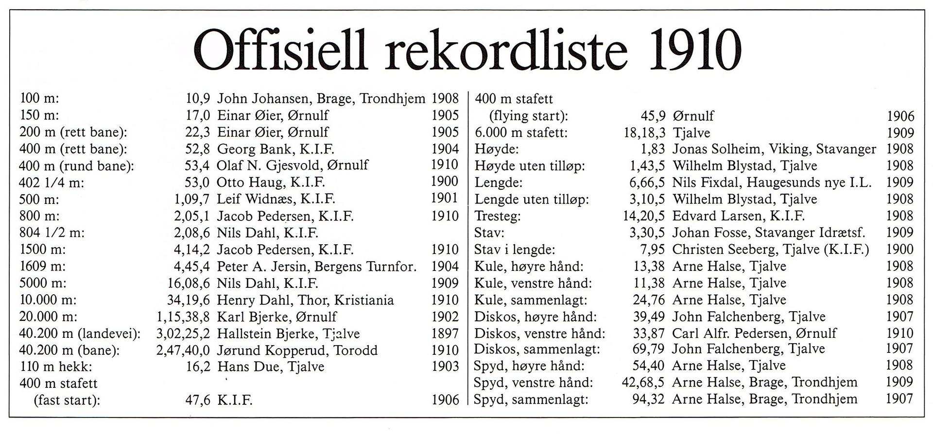 Norske_rekorder_1910X.jpg
