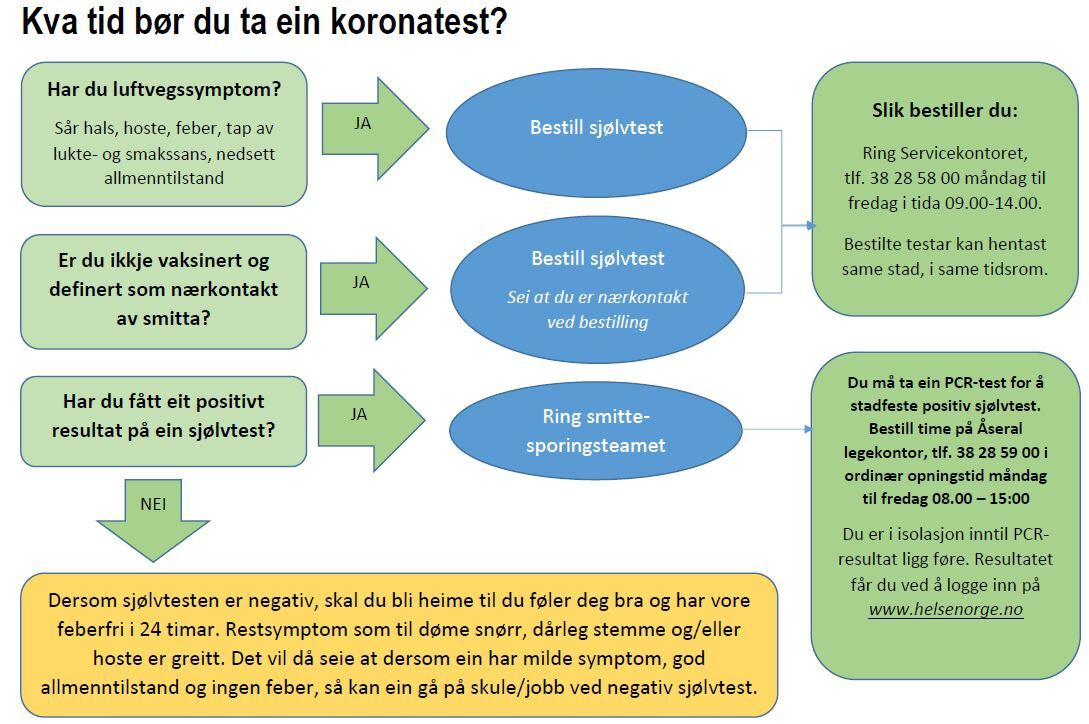 Koronatest.JPG